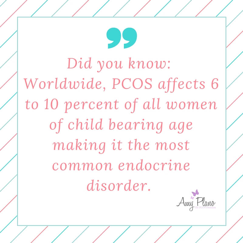 PCOS affects 6 to 10 % of all women world wide