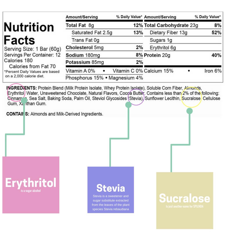 This image shows an ingredient label for a Quest Protein Bar. The Highlighted Ingredients are the Different forms of sweeteners the bar contains. Of note are erythritol, splenda and stevia