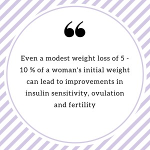 even modest weight loss