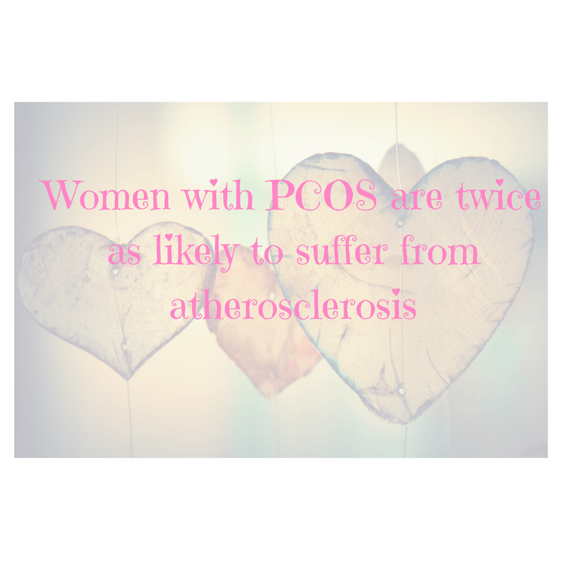 women with PCOS are twice as likely to suffer from athersclerosis