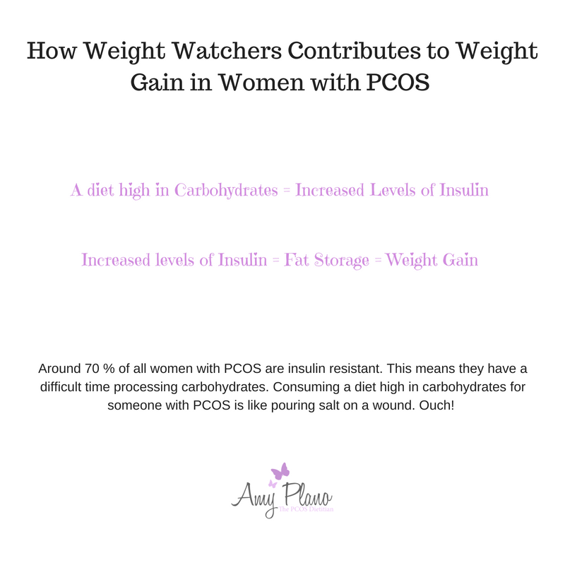 Weight Watchers and PCOS